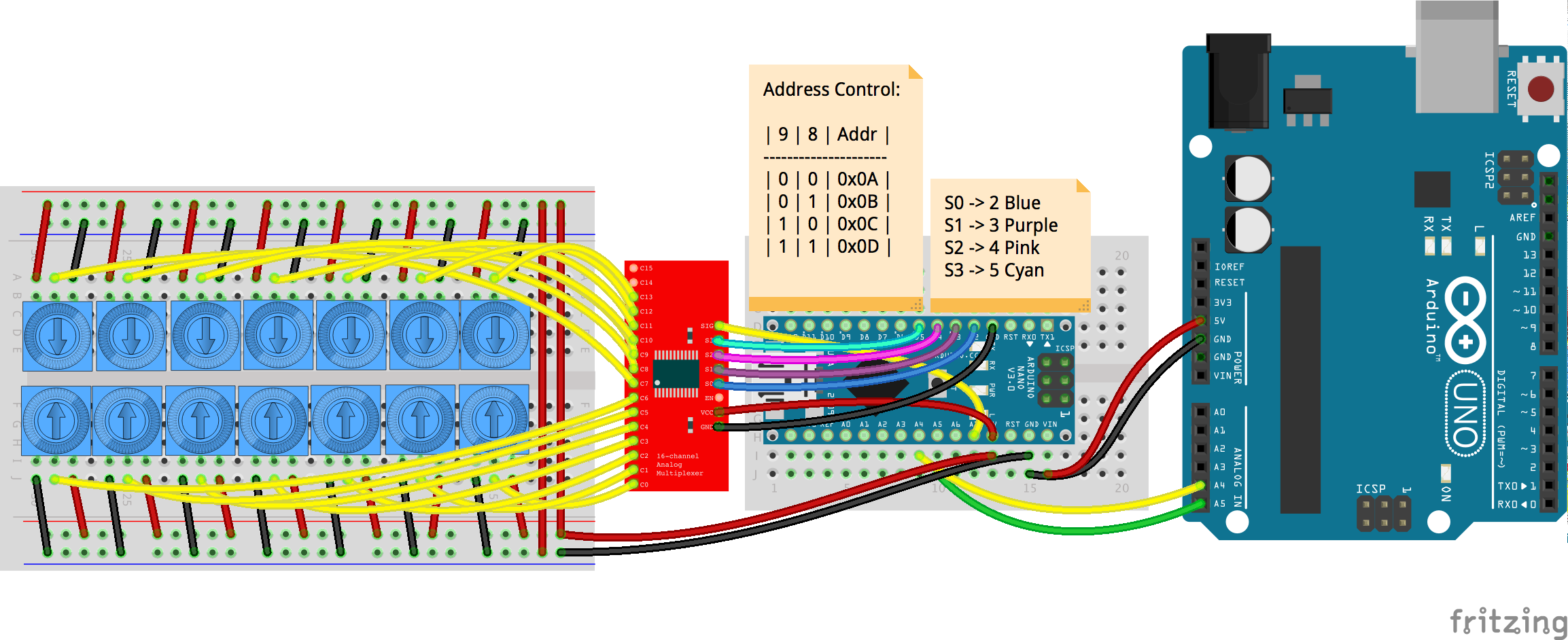 Introduction to the Arduino analog to digital converter